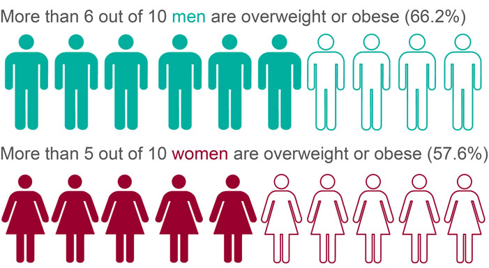 8 week weight loss plan free